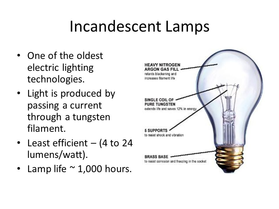 Major Lighting Types Incandescents/Halogens Fluorescents including CFLs High Intensity Discharge (HID) Light Emitting Diode (LED) Inductive