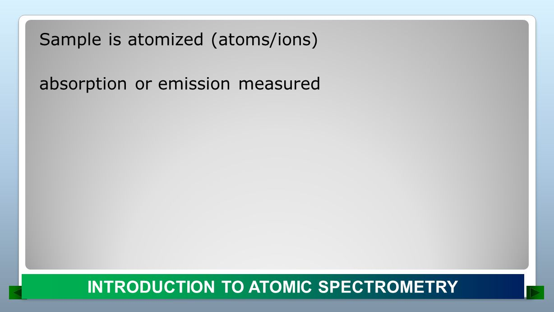 Multichannel AES: ATOMIC EMISSION SPECTROSCOPY
