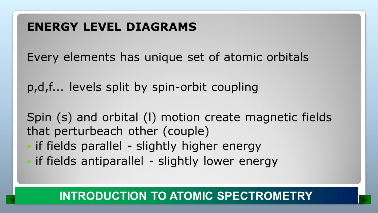 Sequential instrument - PMT moved behind aperture plate, or grating+prism moved to focus new on exit slit Cheaper Slower Pre-configured exit slits to detect up to 20 lines, slew scan Multichannel instrument - multiple PMT s Expensive Faster ATOMIC EMISSION SPECTROSCOPY