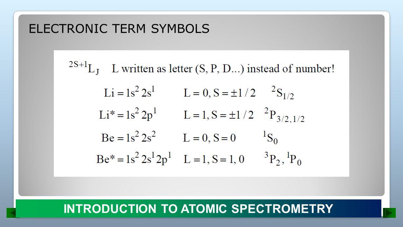 AAS Spectrophotometers: ATOMIC ABSORPTION SPECTROSCOPY