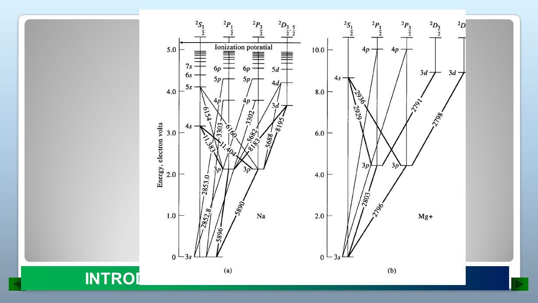 Cross-flow Nebulizer ATOMIC EMISSION SPECTROSCOPY