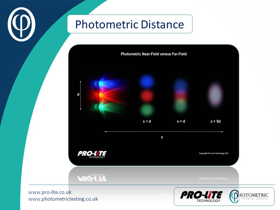 www.pro-lite.co.uk www.photometrictesting.co.uk Photometric Distance