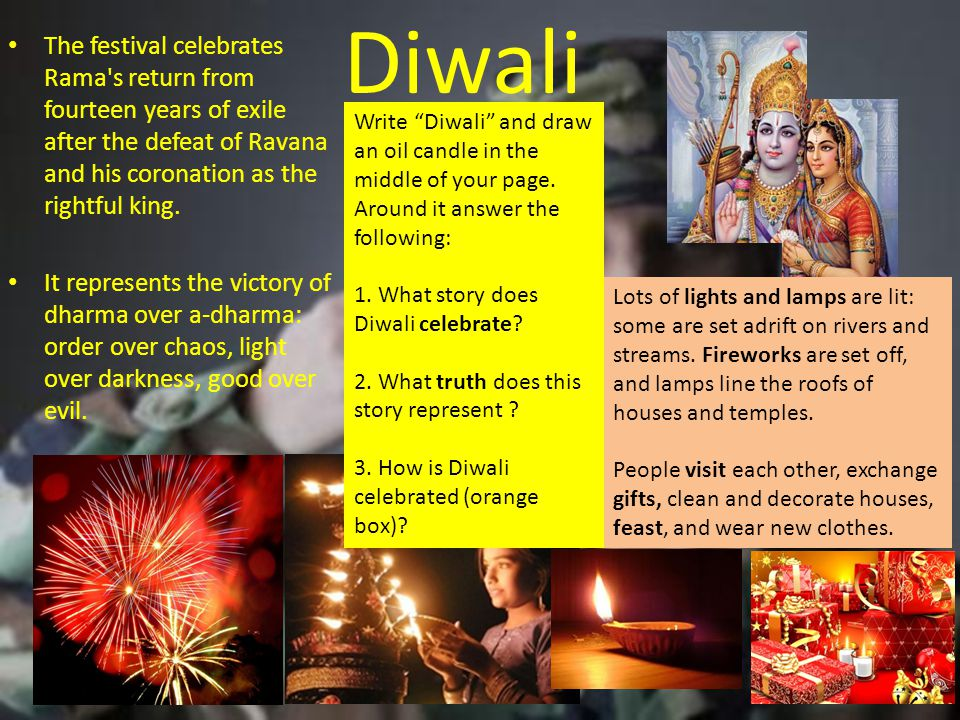 Is Diwali a festival everyone could celebrate?