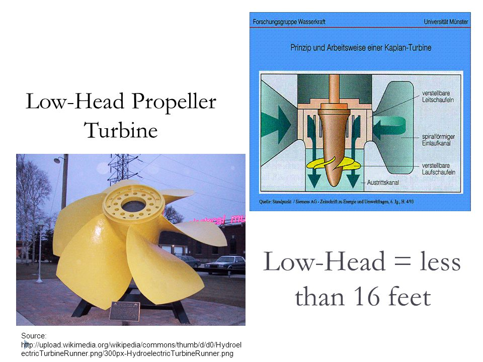 Low-Head Propeller Turbine Low-Head = less than 16 feet Source: http://upload.wikimedia.org/wikipedia/commons/thumb/d/d0/Hydroel ectricTurbineRunner.png/300px-HydroelectricTurbineRunner.png
