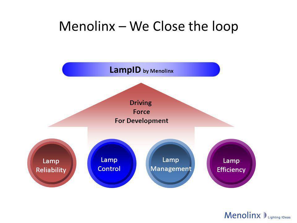 LampID by Menolinx Lamp Reliability Lamp Control Lamp Efficiency Lamp Management Driving Force For Development Menolinx – We Close the loop