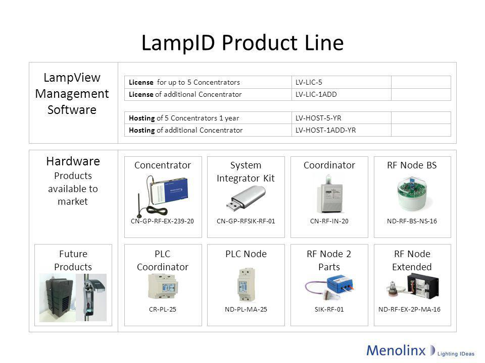 LampView the Integral Management Software Todays LampView Features: o Online control o Operational Reporting o Anomalies Alerting o Energy Usage Reduction o Maintenance Reduction o Asset Management Coming Features: Expansion of above to: o HLS - safe city o CCTV o EV charging o Wi-Fi/G4 Routers o Electronic signage o Water/Gas/Elect AMR o Traffic Management o Environmental sensing o Metering devices