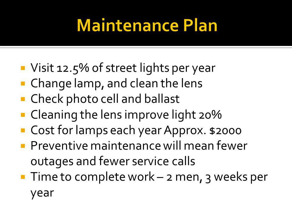 Visit 12.5% of street lights per year Change lamp, and clean the lens Check photo cell and ballast Cleaning the lens improve light 20% Cost for lamps each year Approx.