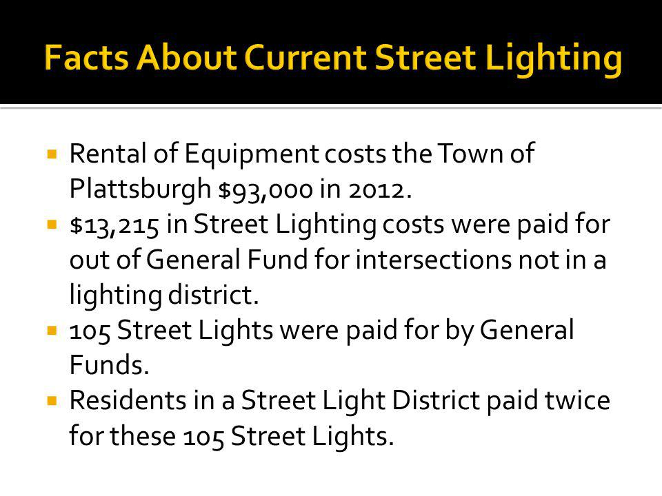 Rental of Equipment costs the Town of Plattsburgh $93,000 in 2012.