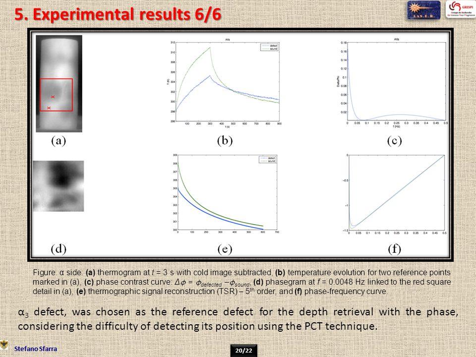 5.Experimental results 6/6 Stefano Sfarra Figure.