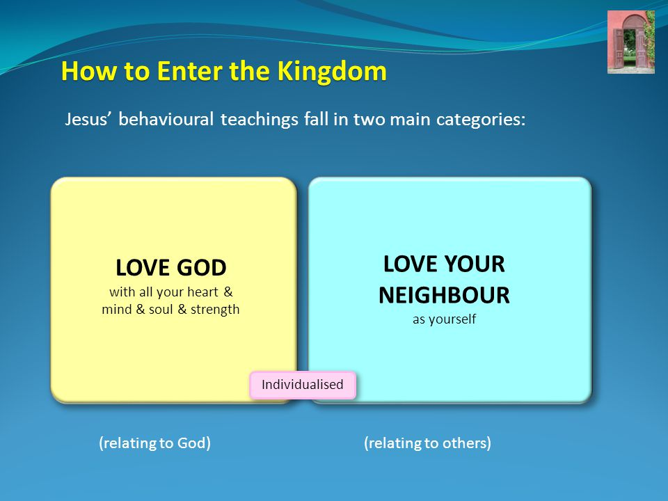 How to Enter the Kingdom Jesus behavioural teachings fall in two main categories: LOVE YOUR NEIGHBOUR as yourself Individualised LOVE GOD with all your heart & mind & soul & strength (relating to God) (relating to others)