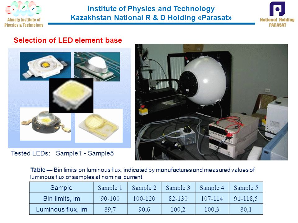Institute of Physics and Technology Kazakhstan National R & D Holding «Parasat» Sample Sample 1Sample 2Sample 3Sample 4Sample 5 Bin limits, lm 90-1001