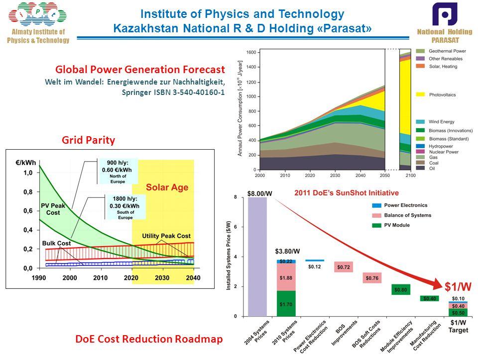 Global Power Generation Forecast Welt im Wandel: Energiewende zur Nachhaltigkeit, Springer ISBN 3-540-40160-1 Grid Parity DoE Cost Reduction Roadmap I