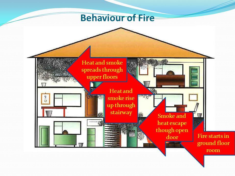 Behaviour of Fire Fire starts in ground floor room Smoke and heat escape though open door Heat and smoke rise up through stairway Heat and smoke sprea