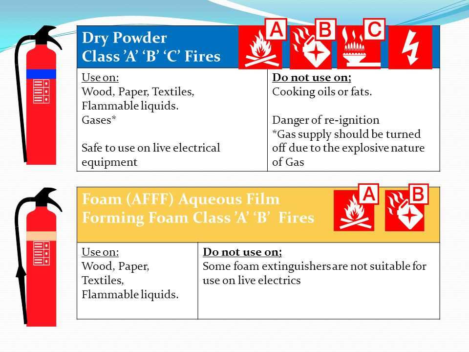 Dry Powder Class A B C Fires Use on: Wood, Paper, Textiles, Flammable liquids. Gases* Safe to use on live electrical equipment Do not use on; Cooking