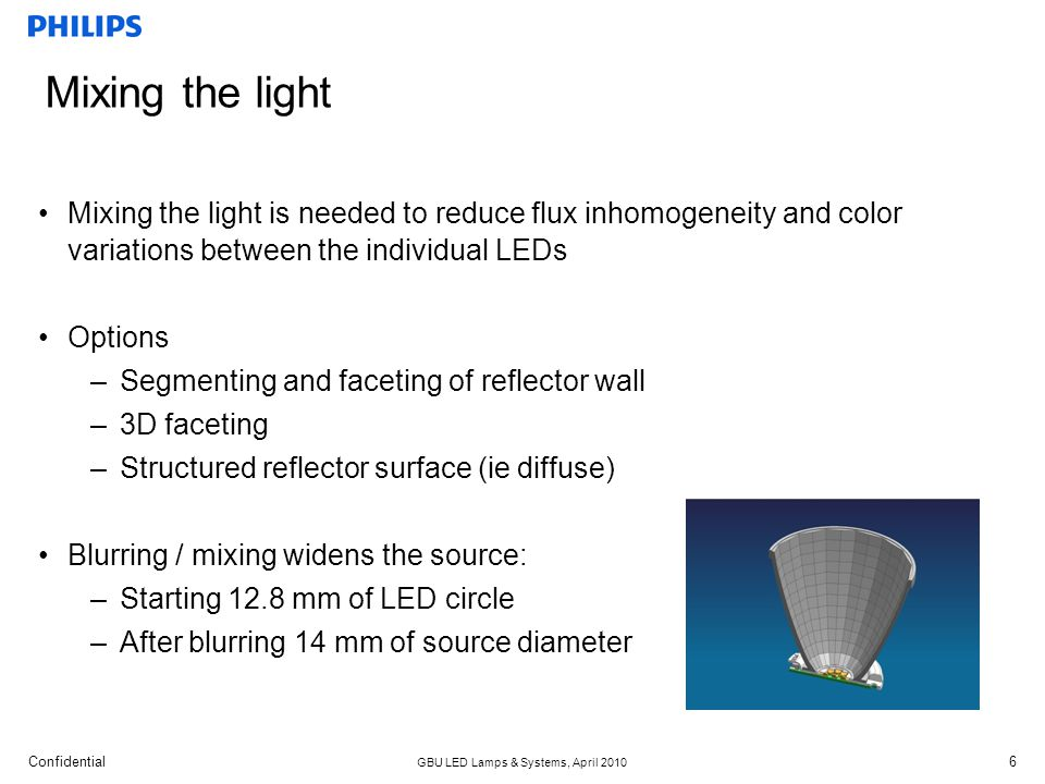 Confidential GBU LED Lamps & Systems, April 2010 6 Mixing the light Mixing the light is needed to reduce flux inhomogeneity and color variations between the individual LEDs Options –Segmenting and faceting of reflector wall –3D faceting –Structured reflector surface (ie diffuse) Blurring / mixing widens the source: –Starting 12.8 mm of LED circle –After blurring 14 mm of source diameter
