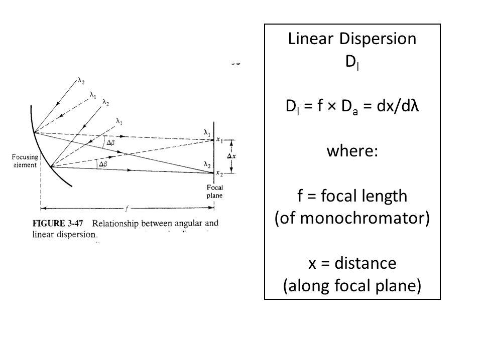 Linear Dispersion D l D l = f × D a = dx/dλ where: f = focal length (of monochromator) x = distance (along focal plane)