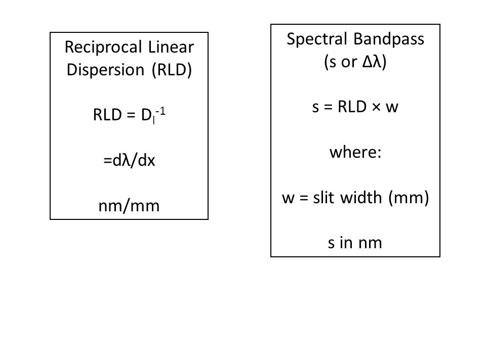 Spectral Bandpass (s or Δλ) s = RLD × w where: w = slit width (mm) s in nm Reciprocal Linear Dispersion (RLD) RLD = D l -1 =dλ/dx nm/mm