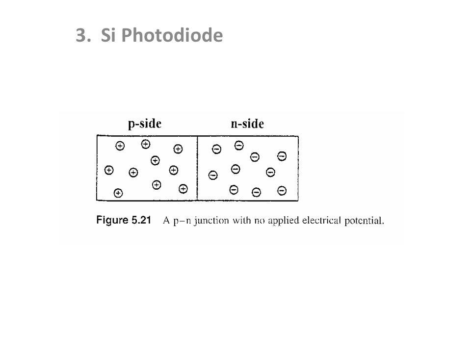 3. Si Photodiode