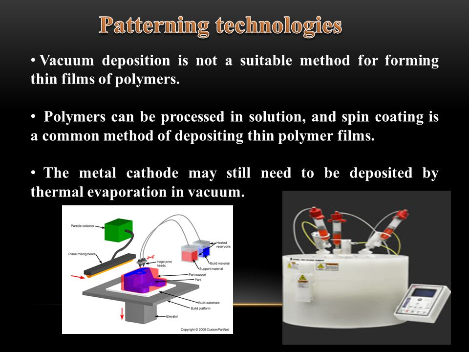 Vacuum deposition is not a suitable method for forming thin films of polymers.