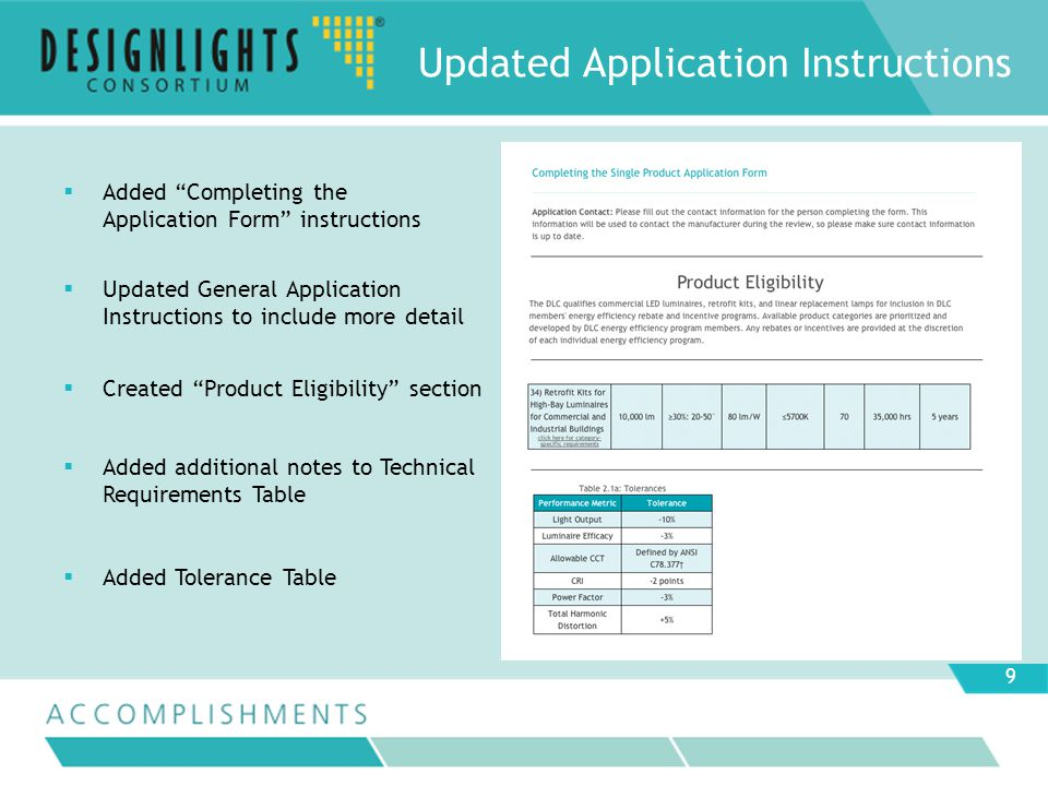 Updated Application Instructions 9 Added Completing the Application Form instructions Updated General Application Instructions to include more detail Created Product Eligibility section Added additional notes to Technical Requirements Table Added Tolerance Table