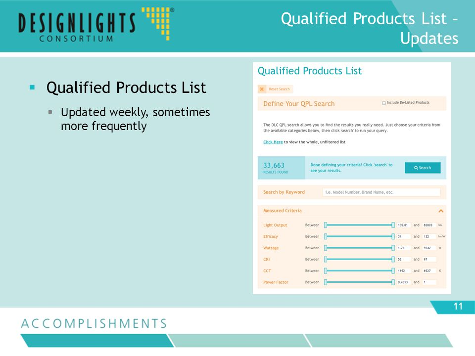 Qualified Products List Updated weekly, sometimes more frequently Qualified Products List – Updates 11