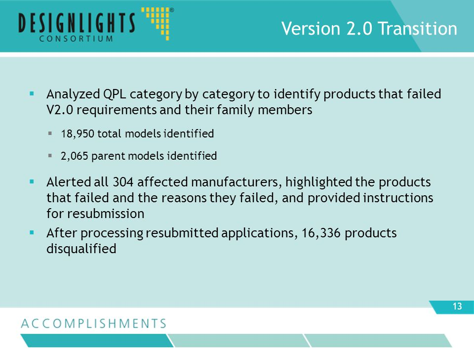 Analyzed QPL category by category to identify products that failed V2.0 requirements and their family members 18,950 total models identified 2,065 parent models identified Alerted all 304 affected manufacturers, highlighted the products that failed and the reasons they failed, and provided instructions for resubmission After processing resubmitted applications, 16,336 products disqualified Version 2.0 Transition 13