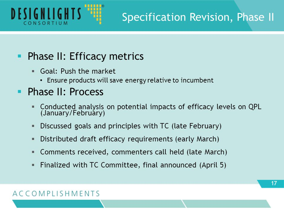Phase II: Efficacy metrics Goal: Push the market Ensure products will save energy relative to incumbent Phase II: Process Conducted analysis on potential impacts of efficacy levels on QPL (January/February) Discussed goals and principles with TC (late February) Distributed draft efficacy requirements (early March) Comments received, commenters call held (late March) Finalized with TC Committee, final announced (April 5) Specification Revision, Phase II 17