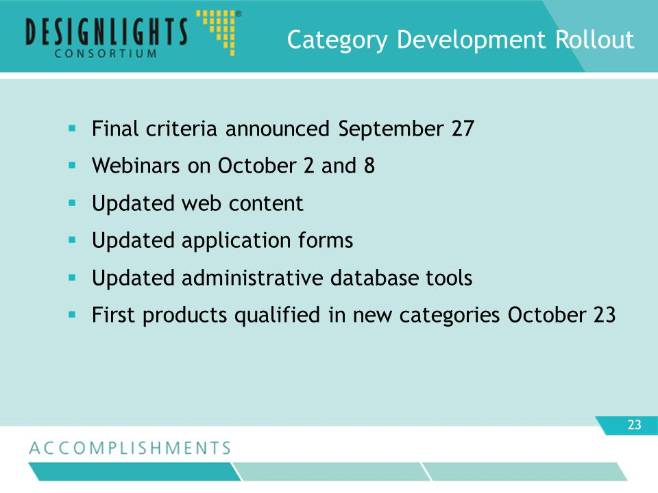 Final criteria announced September 27 Webinars on October 2 and 8 Updated web content Updated application forms Updated administrative database tools First products qualified in new categories October 23 Category Development Rollout # 23