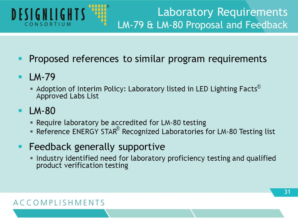 Laboratory Requirements LM-79 & LM-80 Proposal and Feedback 31 Proposed references to similar program requirements LM-79 Adoption of Interim Policy: Laboratory listed in LED Lighting Facts Approved Labs List LM-80 Require laboratory be accredited for LM-80 testing Reference ENERGY STAR Recognized Laboratories for LM-80 Testing list Feedback generally supportive Industry identified need for laboratory proficiency testing and qualified product verification testing ® ®
