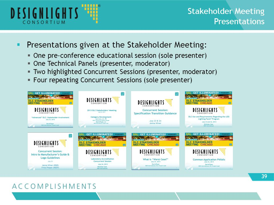 Presentations given at the Stakeholder Meeting: One pre-conference educational session (sole presenter) One Technical Panels (presenter, moderator) Two highlighted Concurrent Sessions (presenter, moderator) Four repeating Concurrent Sessions (sole presenter) Stakeholder Meeting Presentations 39