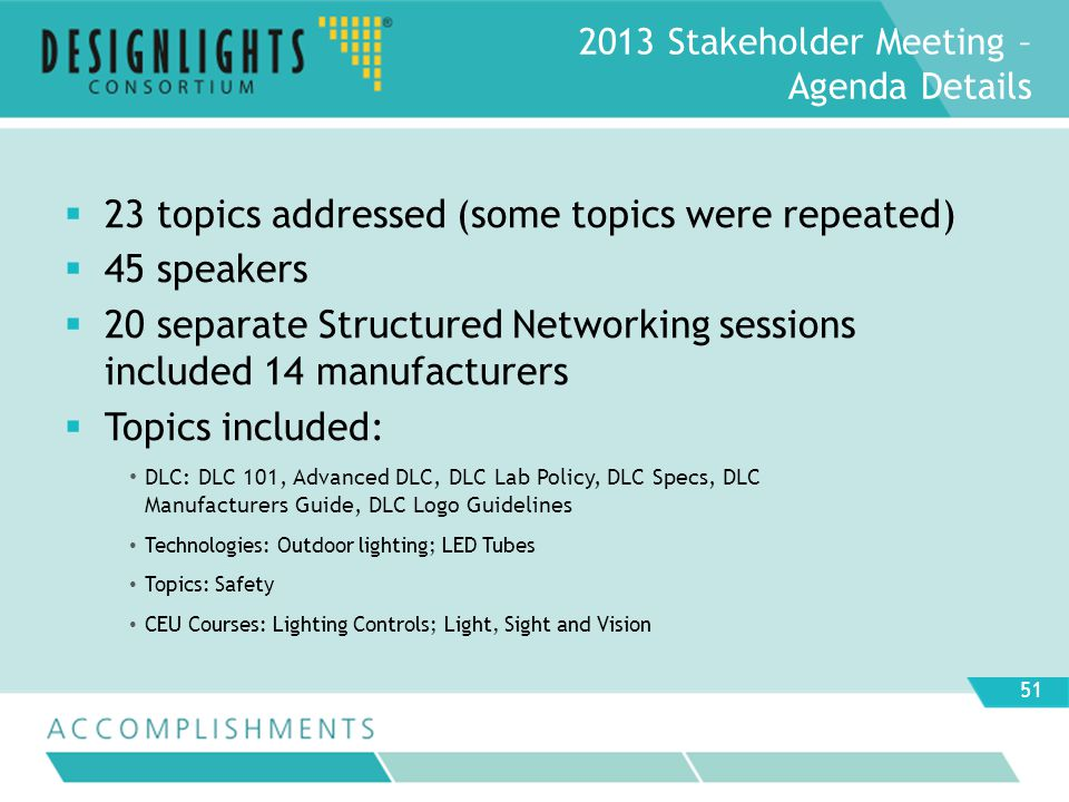 23 topics addressed (some topics were repeated) 45 speakers 20 separate Structured Networking sessions included 14 manufacturers Topics included: DLC: DLC 101, Advanced DLC, DLC Lab Policy, DLC Specs, DLC Manufacturers Guide, DLC Logo Guidelines Technologies: Outdoor lighting; LED Tubes Topics: Safety CEU Courses: Lighting Controls; Light, Sight and Vision 2013 Stakeholder Meeting – Agenda Details 51