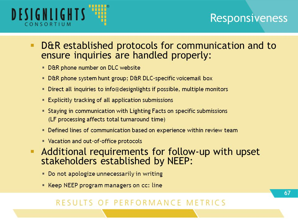 D&R established protocols for communication and to ensure inquiries are handled properly: D&R phone number on DLC website D&R phone system hunt group; D&R DLC-specific voicemail box Direct all inquiries to info@designlights if possible, multiple monitors Explicitly tracking of all application submissions Staying in communication with Lighting Facts on specific submissions (LF processing affects total turnaround time) Defined lines of communication based on experience within review team Vacation and out-of-office protocols Additional requirements for follow-up with upset stakeholders established by NEEP: Do not apologize unnecessarily in writing Keep NEEP program managers on cc: line Responsiveness # 67
