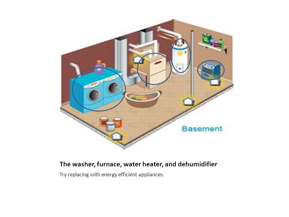 The washer, furnace, water heater, and dehumidifier Try replacing with energy efficient appliances.
