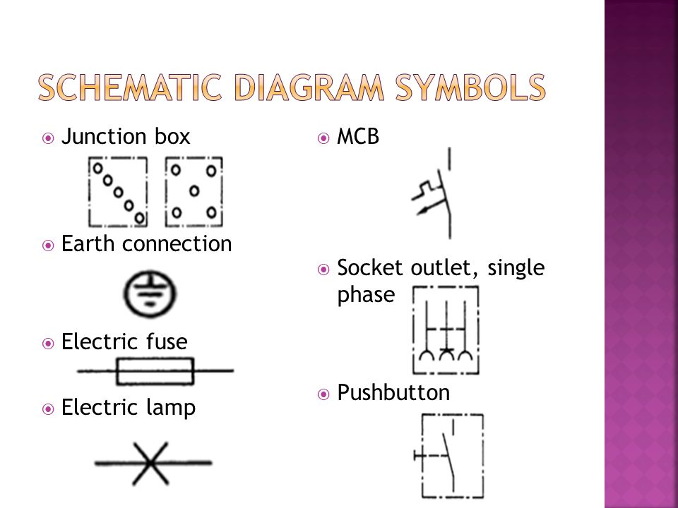 Junction box Earth connection Electric fuse Electric lamp MCB Socket outlet, single phase Pushbutton