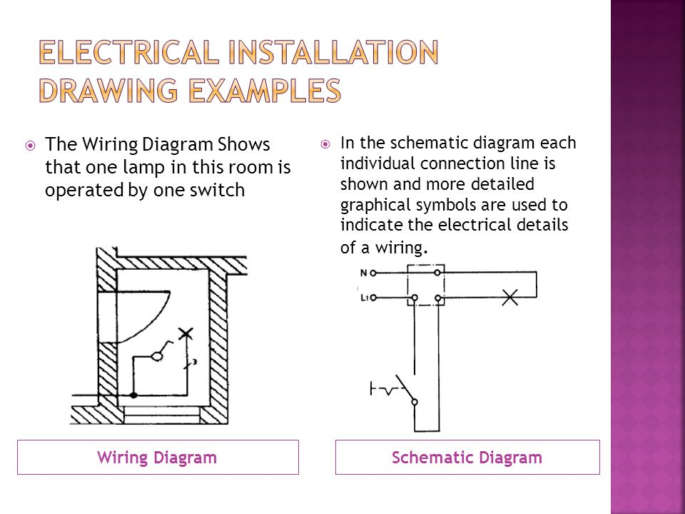 Wiring DiagramSchematic Diagram The Wiring Diagram Shows that one lamp in this room is operated by one switch In the schematic diagram each individual