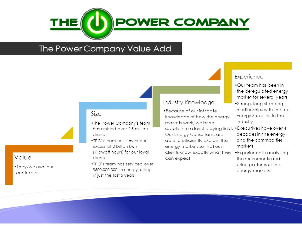 Value They/we own our contracts Size The Power Company s team has assisted over 2.5 million clients TPCs team has serviced in excess of 2 billion kwh (kilowatt hours) for our loyal clients TPCs team has serviced over $500,000,000 in energy billing in just the last 5 years Industry Knowledge Because of our intricate knowledge of how the energy markets work, we bring suppliers to a level playing field.