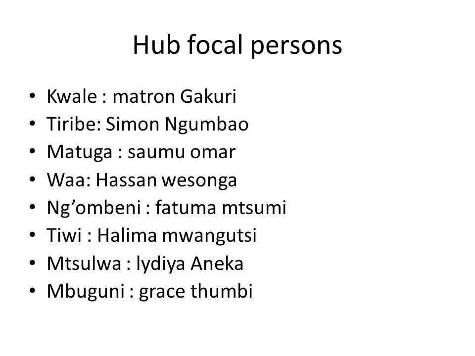 Hub focal persons Kwale : matron Gakuri Tiribe: Simon Ngumbao Matuga : saumu omar Waa: Hassan wesonga Ngombeni : fatuma mtsumi Tiwi : Halima mwangutsi