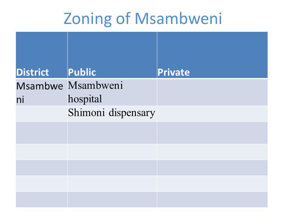 Zoning of Msambweni DistrictPublicPrivate Msambwe ni Msambweni hospital Shimoni dispensary