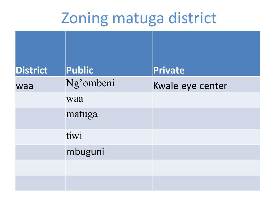 Msambweni foacl persons Kikoneni: Richard Diani: clementina Lunglunga: saumu Vitsangalaweni: kanze Msambweni: Mcharo