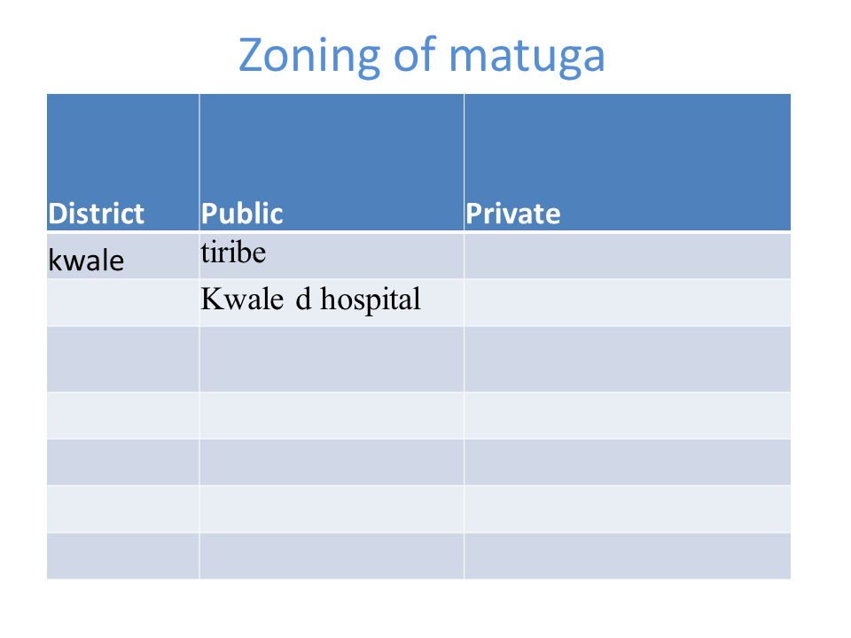 Zoning of matuga DistrictPublicPrivate kwale tiribe Kwale d hospital
