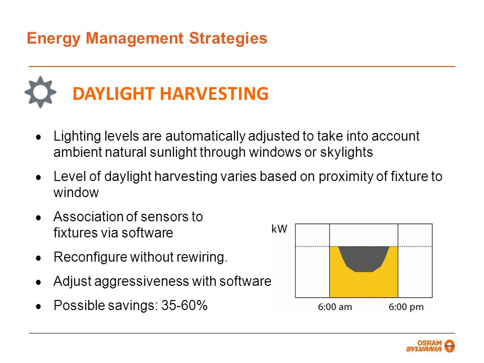 DAYLIGHT HARVESTING Lighting levels are automatically adjusted to take into account ambient natural sunlight through windows or skylights Level of day