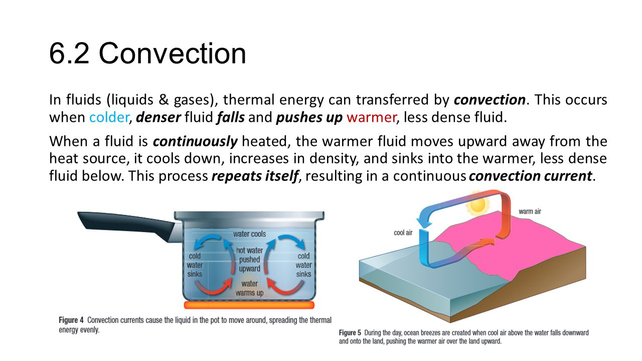 6.2 Convection In fluids (liquids & gases), thermal energy can transferred by convection. This occurs when colder, denser fluid falls and pushes up wa