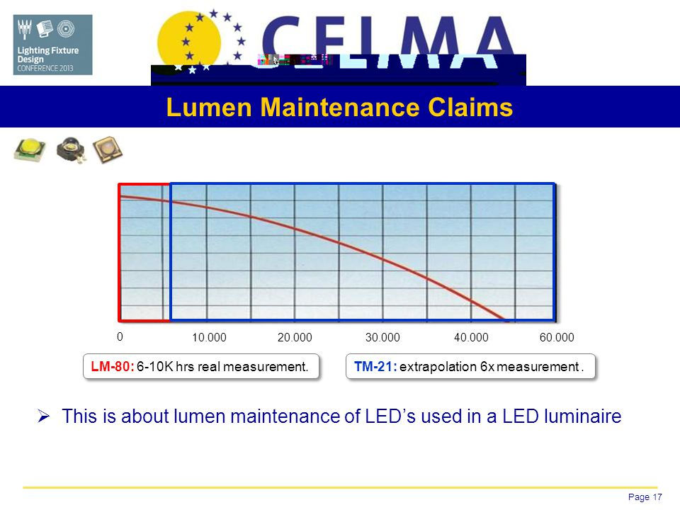 Page 17 Lumen Maintenance Claims This is about lumen maintenance of LEDs used in a LED luminaire TM-21: extrapolation 6x measurement.