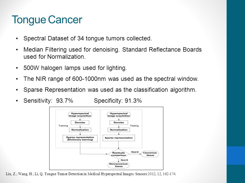 Tongue Cancer Spectral Dataset of 34 tongue tumors collected. Median Filtering used for denoising. Standard Reflectance Boards used for Normalization.