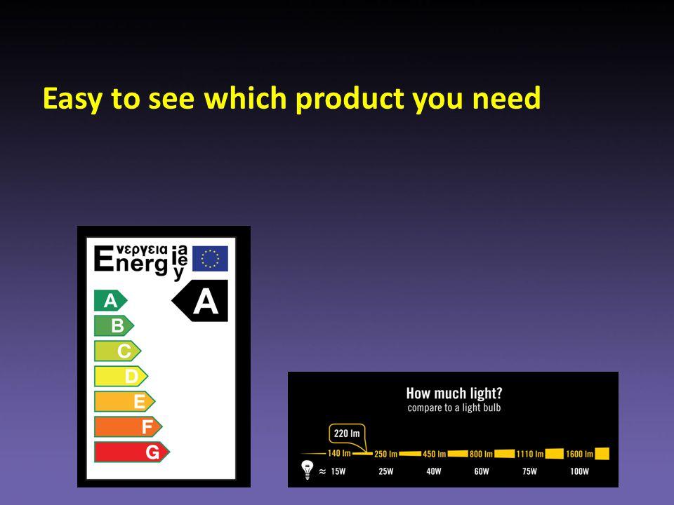 { Item noWattLumenKelvinEANPackaging size (WxDxH) WeightPcs/Ctn LED-1079422060007340004681021115x25x495mm0,26 Kg30 LED-1080422030007340004681038115x25x495mm0,26 Kg30 Individual power switch 49 LED 230V AC Aluminium/Plastic Country of origin: China Expandable LED tube