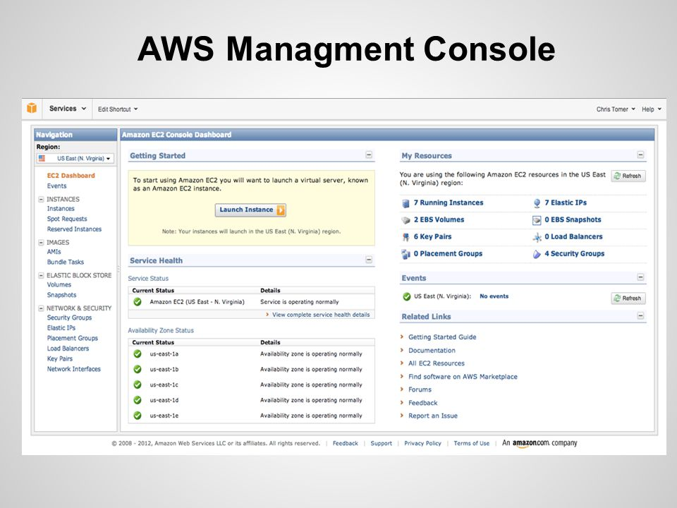 AWS Managment Console
