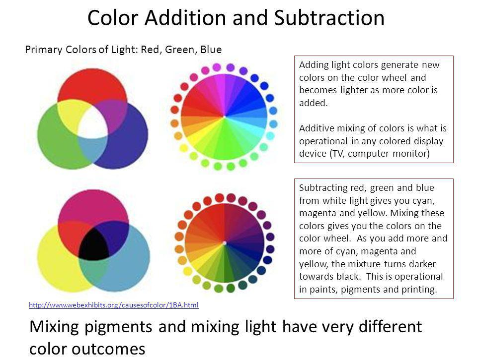 Color Addition and Subtraction Adding light colors generate new colors on the color wheel and becomes lighter as more color is added. Additive mixing