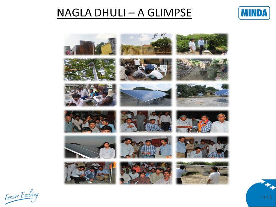 14/18 NAGLA DHULI – A GLIMPSE