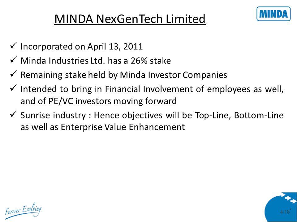 5/18 BUSINESS STRUCTURED UNDER THREE VERTICALS MINDA NexGenTech LTD.