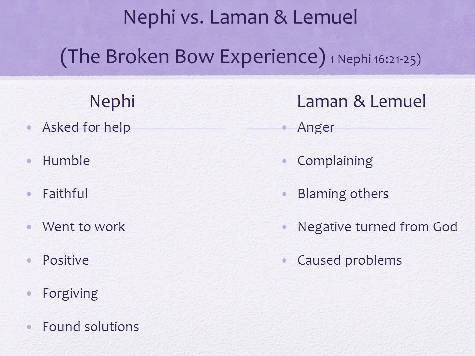 Nephi vs. Laman & Lemuel (The Broken Bow Experience) 1 Nephi 16:21-25) Nephi Asked for help Humble Faithful Went to work Positive Forgiving Found solu